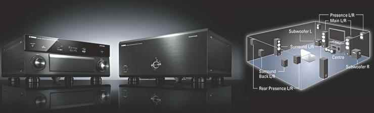 Yamaha amplifiers passion for music