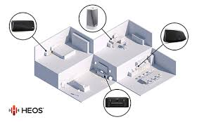 Multi room - What it is and how it keeps you sane
